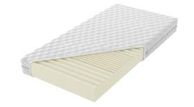 Mycket elastisk madrass